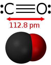 manoxid de carbon