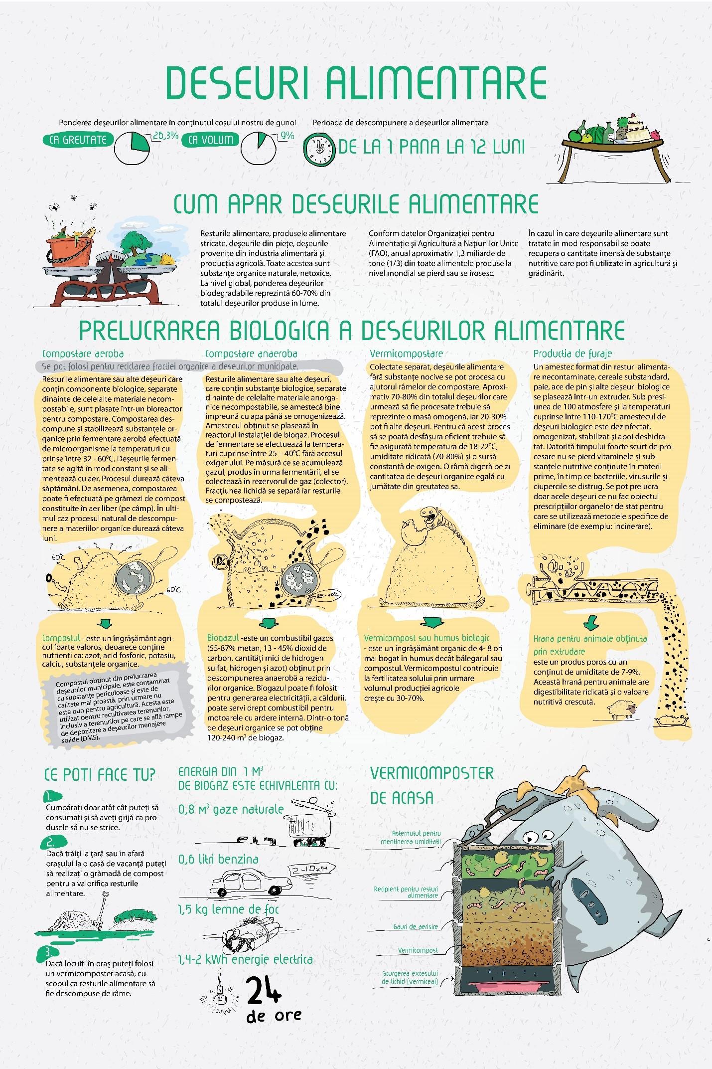 Reciclarea deseurilor menajere moldova